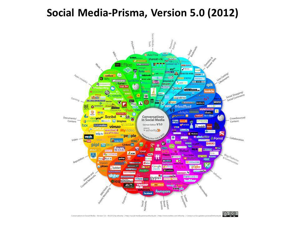 Social Media-Prisma, Version 5.0 (2012)