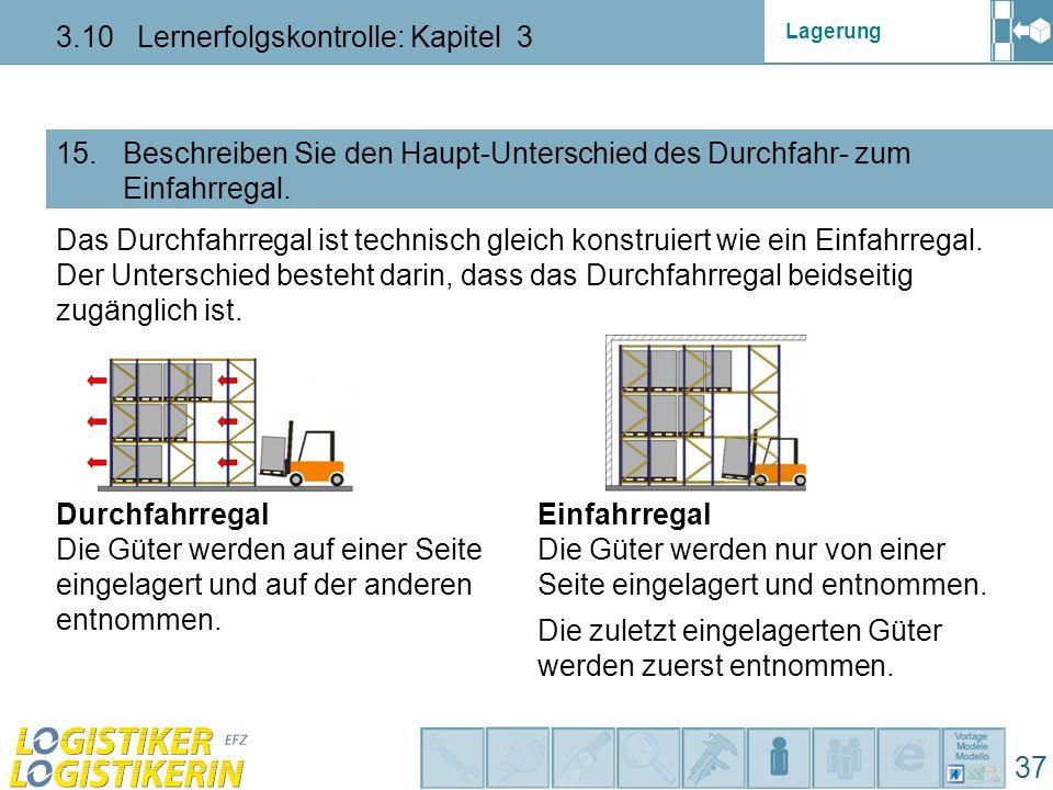 Lagerung 3.10 Lernerfolgskontrolle: Kapitel 3 37 15.