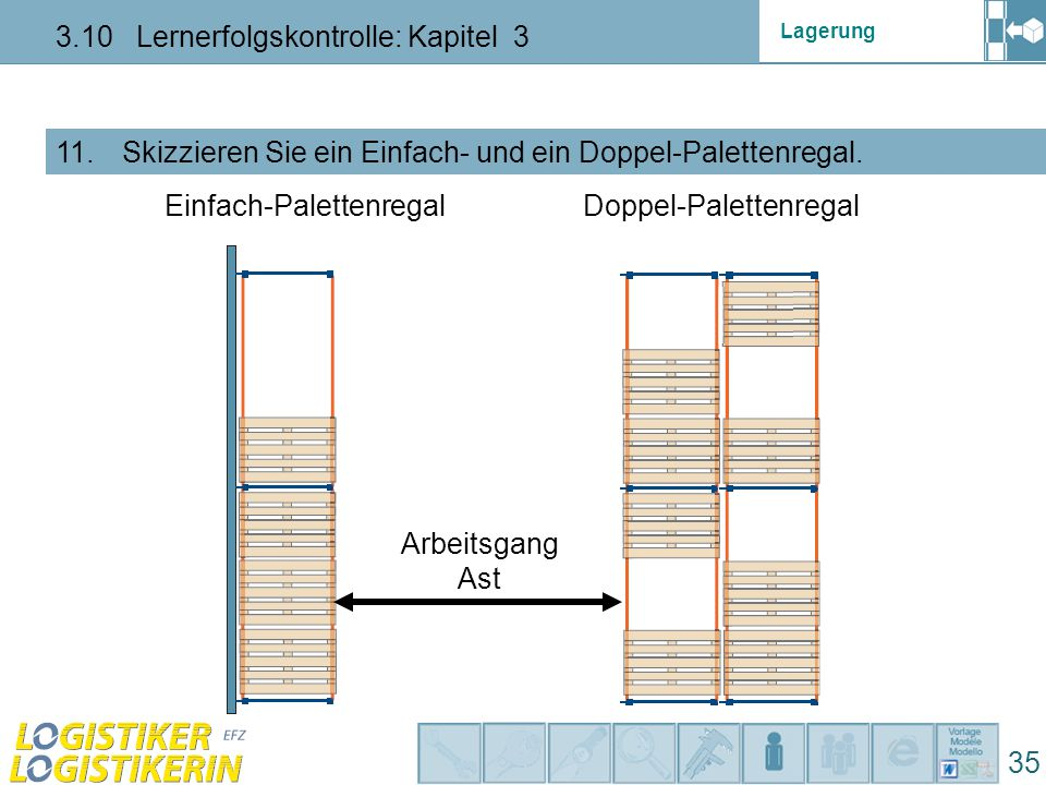 Lagerung 3.10 Lernerfolgskontrolle: Kapitel 3 35 11.
