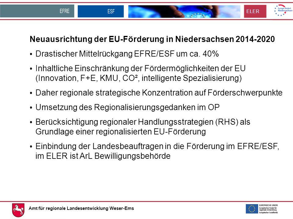 ELER Amt für regionale Landesentwicklung Weser-Ems Neuausrichtung der EU-Förderung in Niedersachsen 2014-2020 Drastischer Mittelrückgang EFRE/ESF um ca.