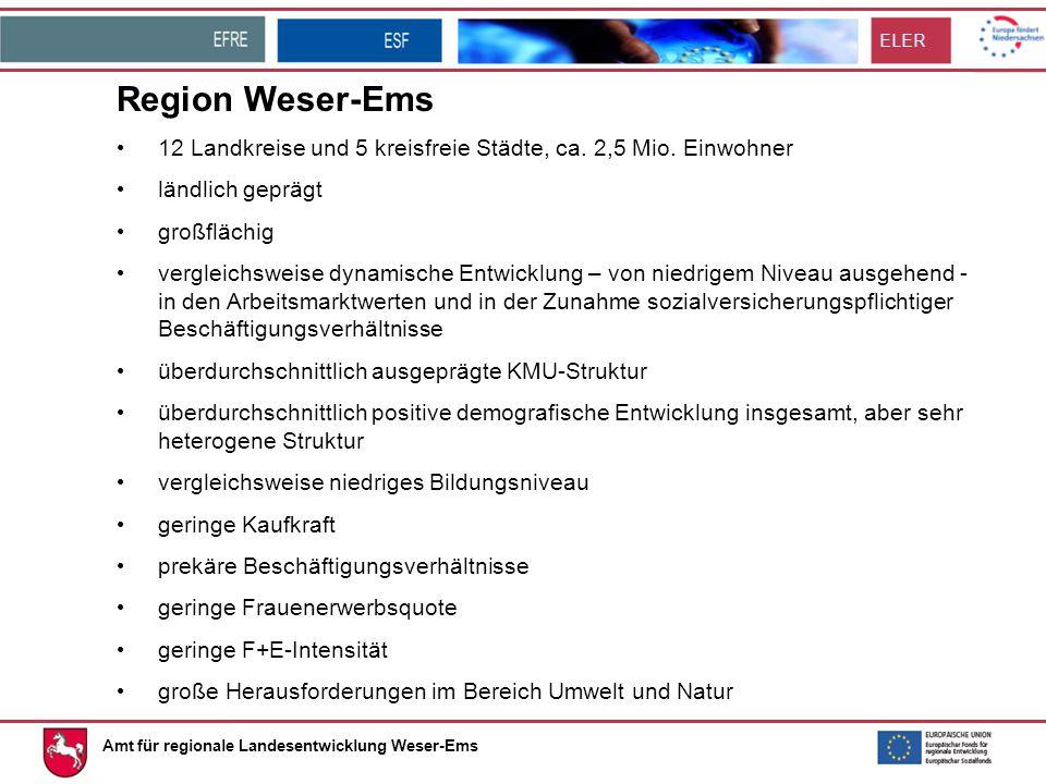 ELER Amt für regionale Landesentwicklung Weser-Ems Region Weser-Ems 12 Landkreise und 5 kreisfreie Städte, ca.