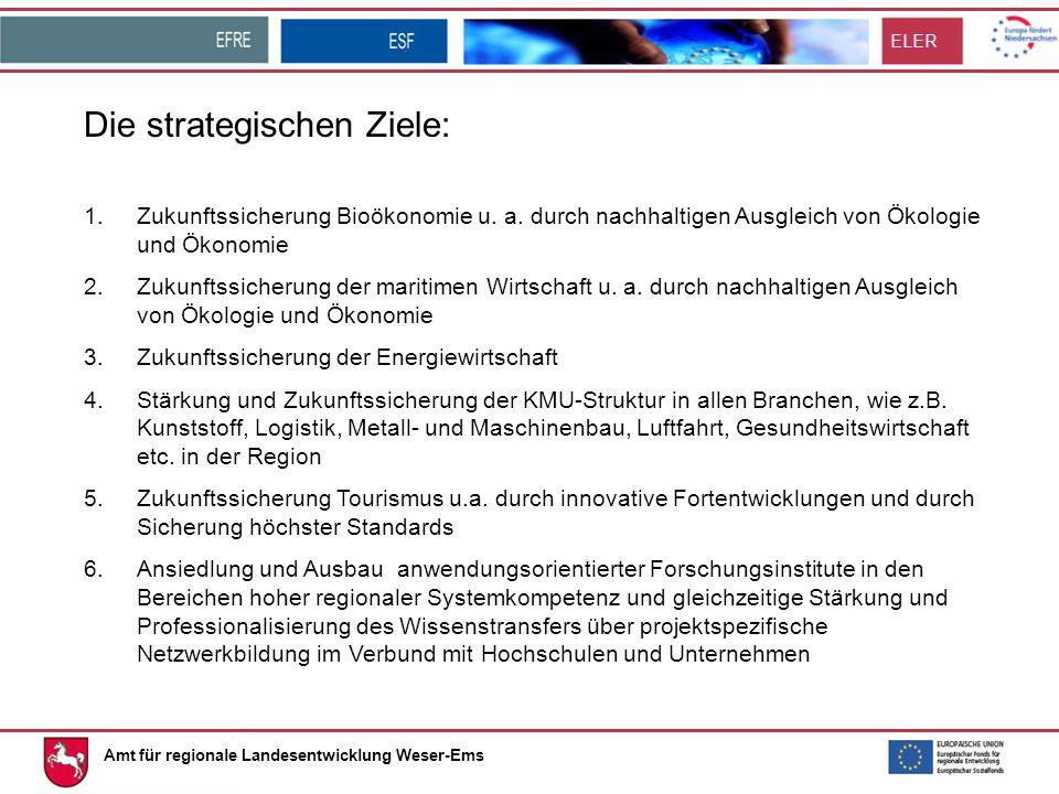 ELER Die strategischen Ziele: 1.Zukunftssicherung Bioökonomie u.