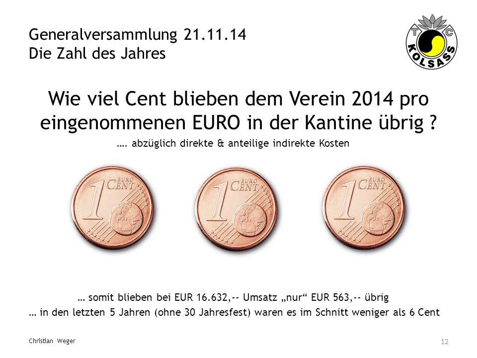 Generalversammlung 21.11.14 Die Zahl des Jahres 12 Christian Weger Wie viel Cent blieben dem Verein 2014 pro eingenommenen EURO in der Kantine übrig .