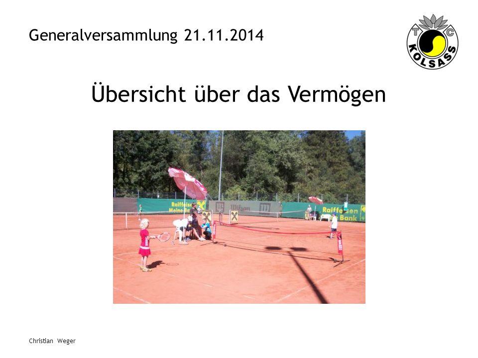 Generalversammlung 21.11.2014 Übersicht über das Vermögen Christian Weger