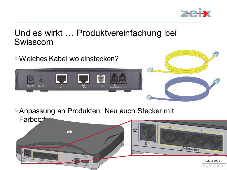 30 CeBIT Die gute Anleitung 7.