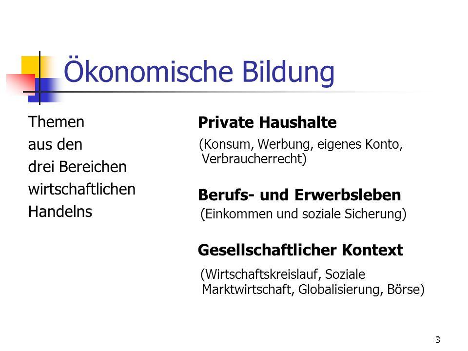 3 Ökonomische Bildung Themen aus den drei Bereichen wirtschaftlichen Handelns Private Haushalte (Konsum, Werbung, eigenes Konto, Verbraucherrecht) Ber