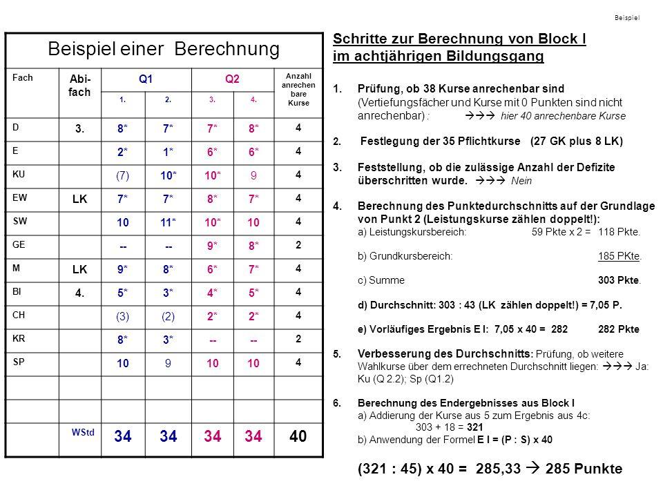 Beispiel einer Berechnung Fach Abi- fach Q1Q2 Anzahl anrechen bare Kurse 1.2.3.4. D 3.8*7* 8* 4 E 2*1*6* 4 KU (7)10* 9 4 EW LK7* 8*7* 4 SW 1011*10*10