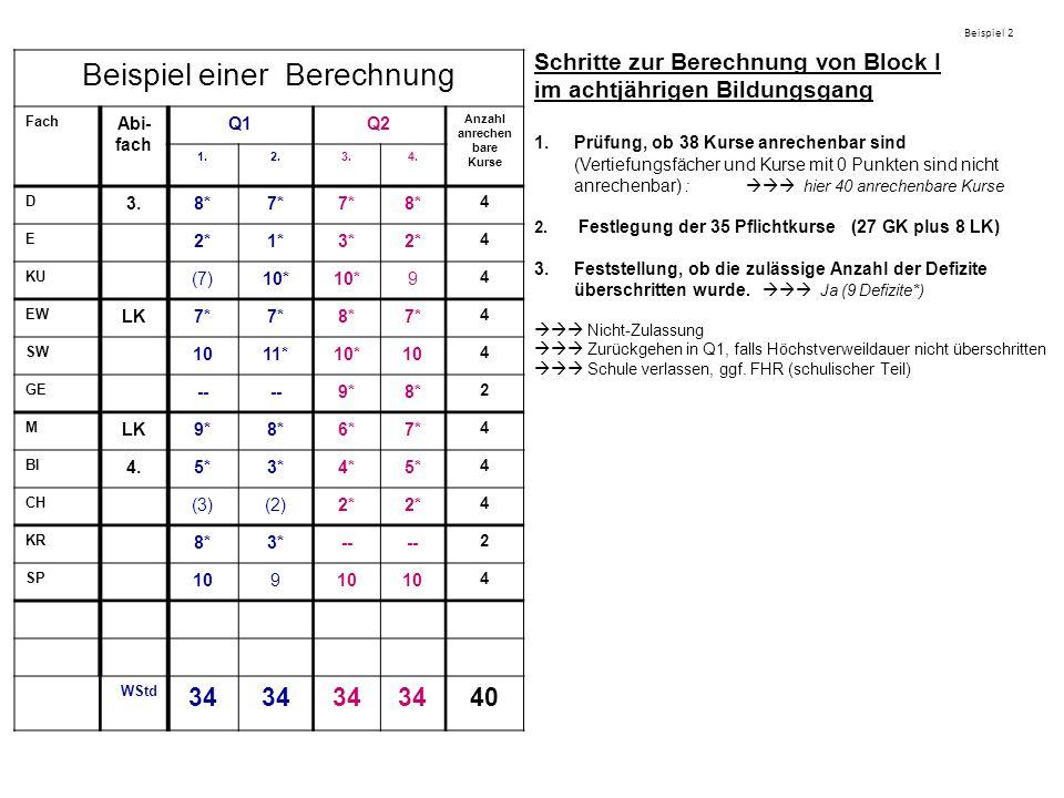 Beispiel einer Berechnung Fach Abi- fach Q1Q2 Anzahl anrechen bare Kurse 1.2.3.4. D 3.8*7* 8* 4 E 2*1*3*2* 4 KU (7)10* 9 4 EW LK7* 8*7* 4 SW 1011*10*1