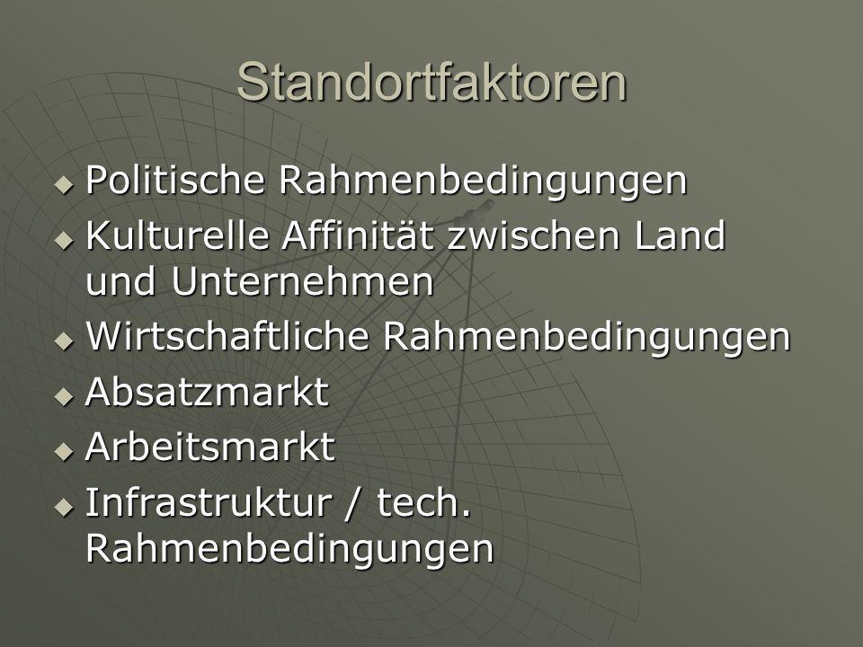 Standortfaktoren  Politische Rahmenbedingungen  Kulturelle Affinität zwischen Land und Unternehmen  Wirtschaftliche Rahmenbedingungen  Absatzmarkt