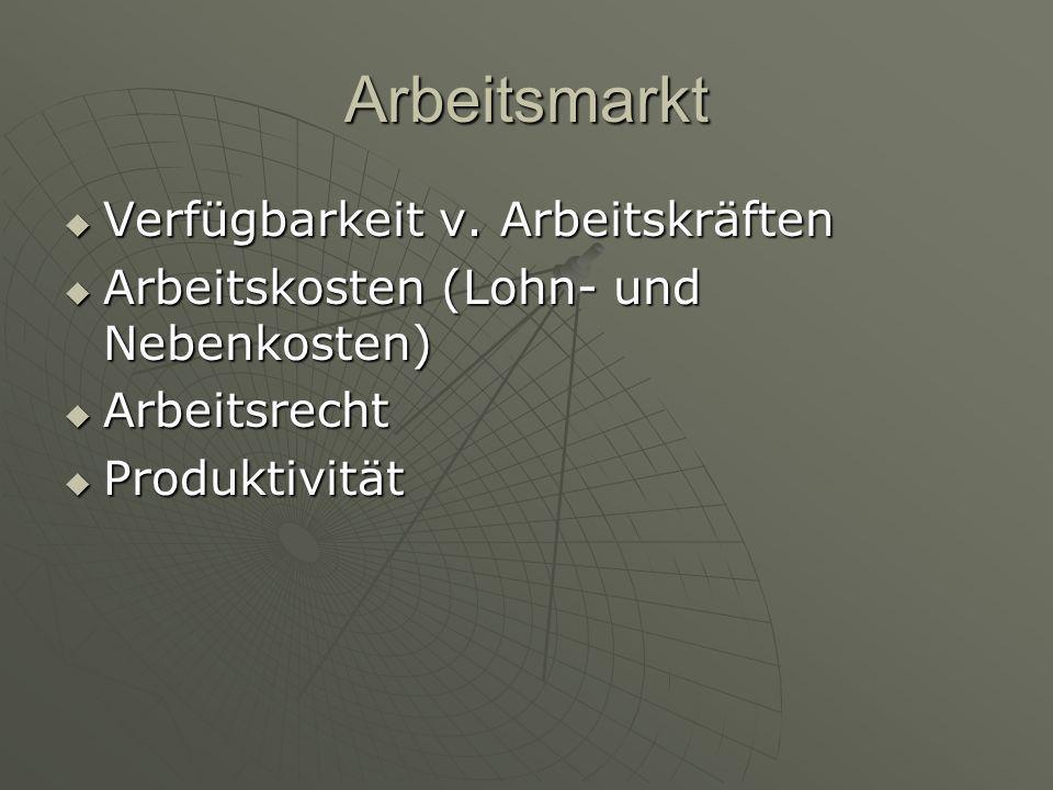 Arbeitsmarkt  Verfügbarkeit v. Arbeitskräften  Arbeitskosten (Lohn- und Nebenkosten)  Arbeitsrecht  Produktivität