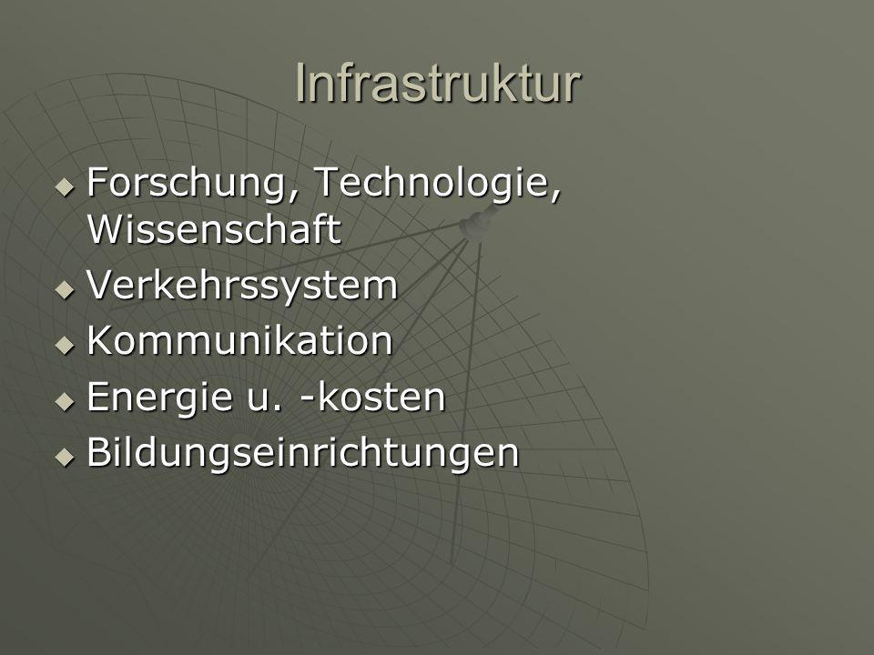 Infrastruktur  Forschung, Technologie, Wissenschaft  Verkehrssystem  Kommunikation  Energie u. -kosten  Bildungseinrichtungen