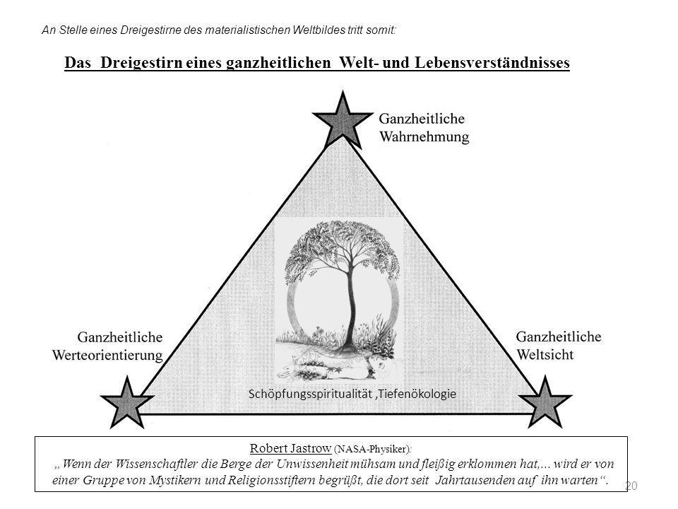 """20 Das Dreigestirn eines ganzheitlichen Welt- und Lebensverständnisses Schöpfungsspiritualität,Tiefenökologie Robert Jastrow (NASA-Physiker): """"Wenn de"""