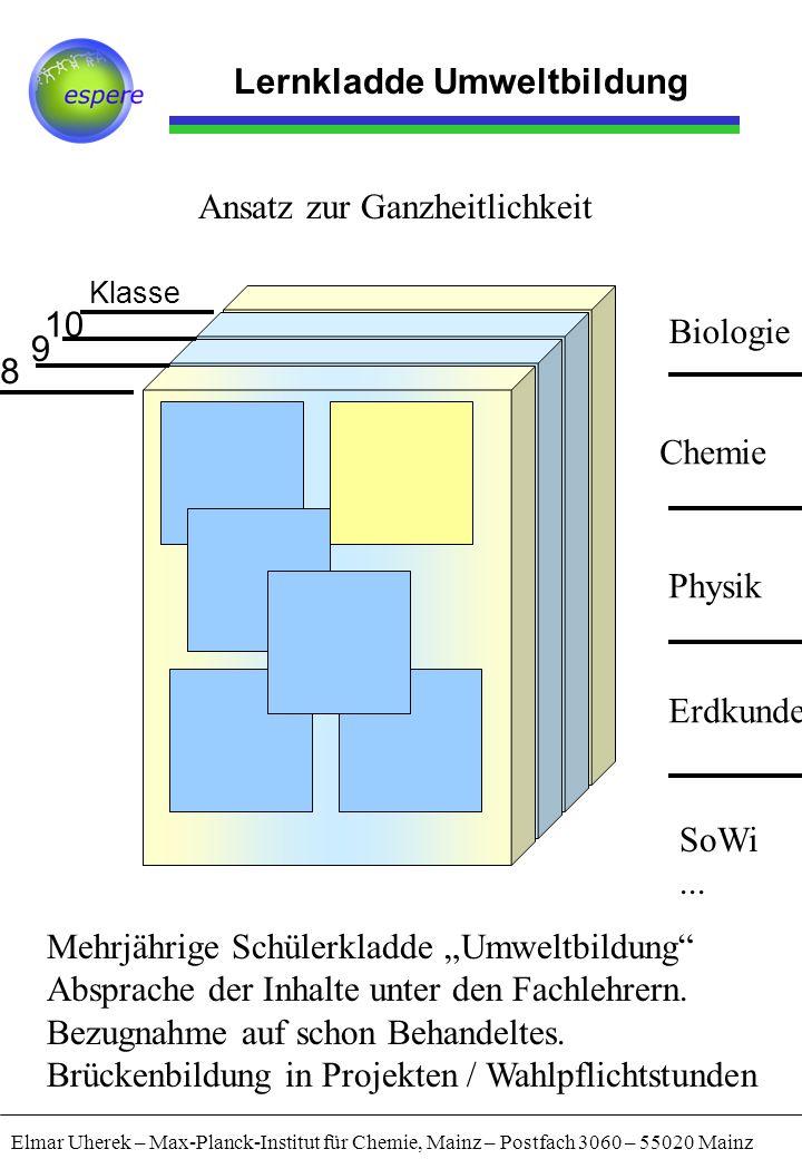 Lernkladde Umweltbildung Elmar Uherek – Max-Planck-Institut für Chemie, Mainz – Postfach 3060 – 55020 Mainz Ansatz zur Ganzheitlichkeit 8 9 10 Klasse