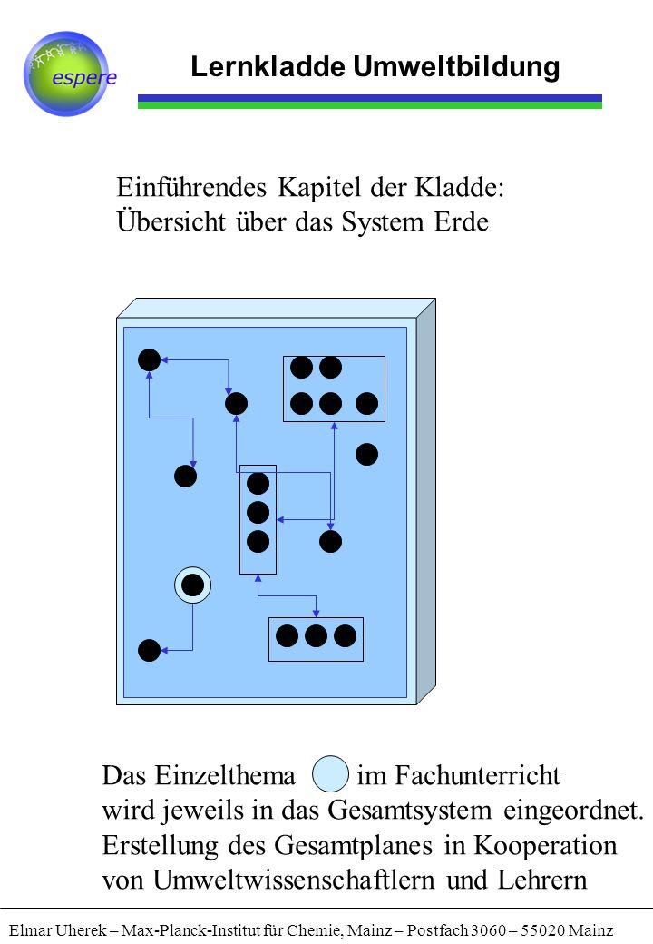 Lernkladde Umweltbildung Elmar Uherek – Max-Planck-Institut für Chemie, Mainz – Postfach 3060 – 55020 Mainz Einführendes Kapitel der Kladde: Übersicht