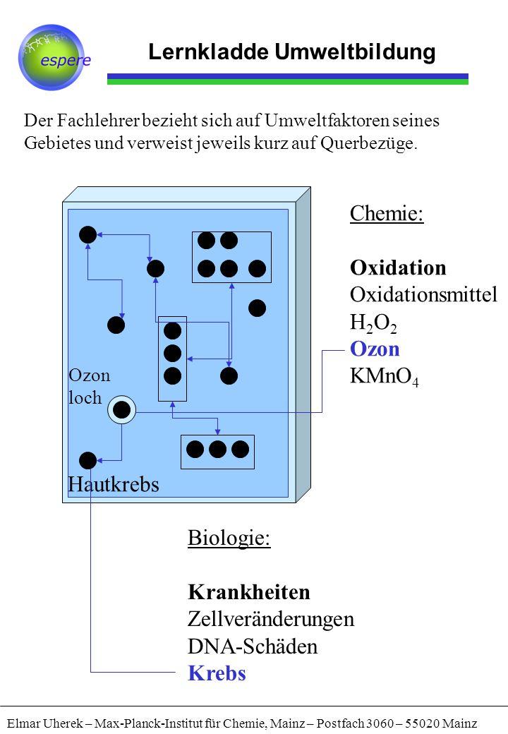 Ozon loch Lernkladde Umweltbildung Elmar Uherek – Max-Planck-Institut für Chemie, Mainz – Postfach 3060 – 55020 Mainz Hautkrebs Chemie: Oxidation Oxid