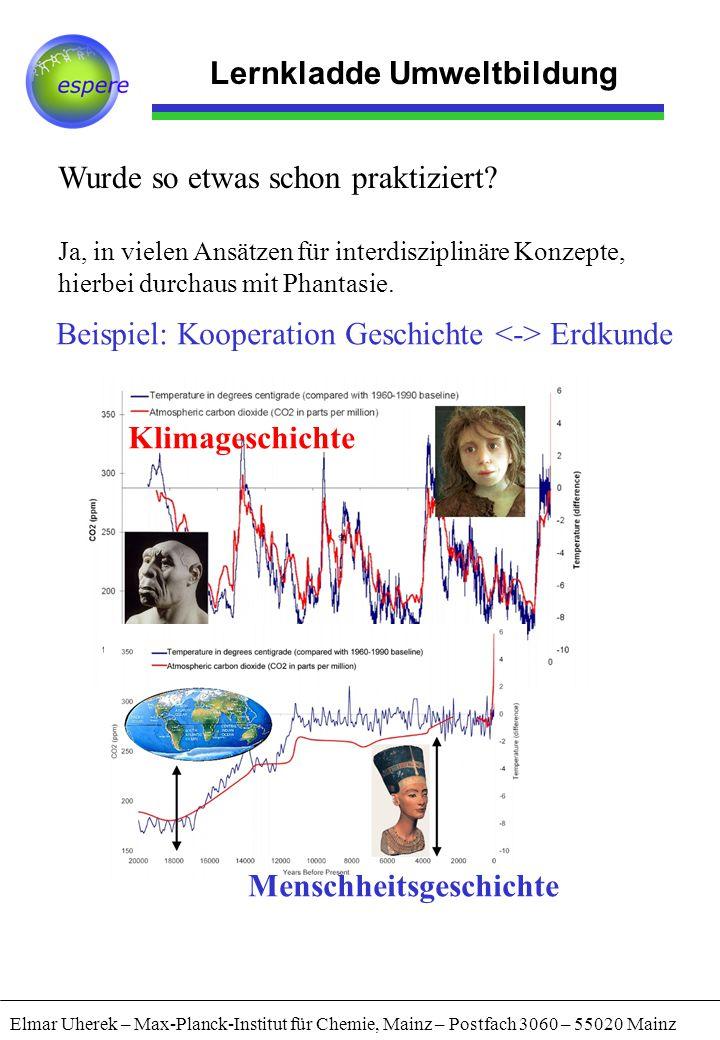 Lernkladde Umweltbildung Elmar Uherek – Max-Planck-Institut für Chemie, Mainz – Postfach 3060 – 55020 Mainz Wurde so etwas schon praktiziert? Ja, in v