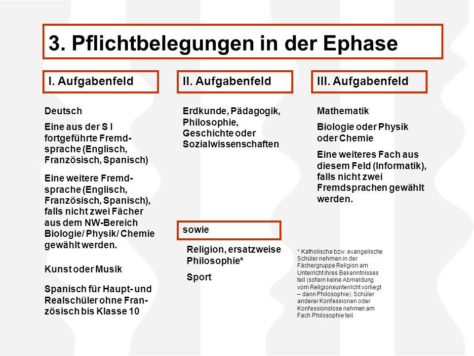 Deutsch I. AufgabenfeldII. AufgabenfeldIII.
