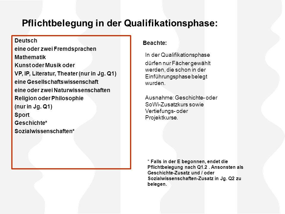 Pflichtbelegung in der Qualifikationsphase: Deutsch eine oder zwei Fremdsprachen Mathematik Kunst oder Musik oder VP, IP, Literatur, Theater (nur in Jg.
