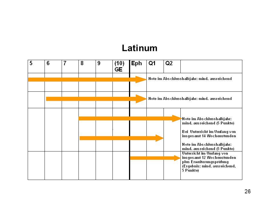 26 Latinum