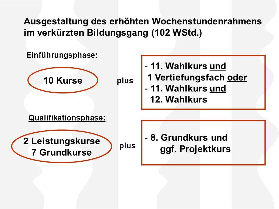 Ausgestaltung des erhöhten Wochenstundenrahmens im verkürzten Bildungsgang (102 WStd.) Einführungsphase: 2 Leistungskurse 7 Grundkurse 10 Kurse Qualifikationsphase: plus - 11.