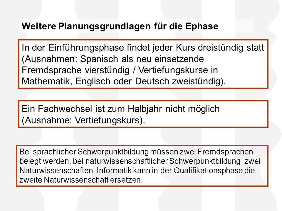 Deutsch I.AufgabenfeldII. AufgabenfeldIII.