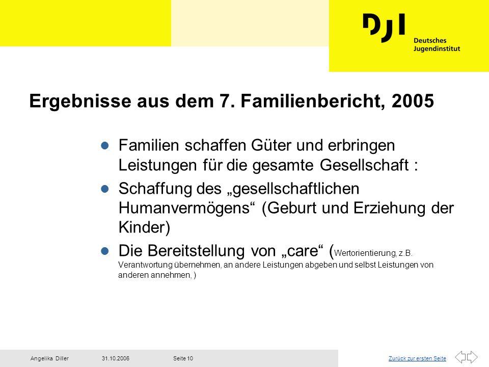 Zurück zur ersten Seite31.10.2006Angelika DillerSeite 10 Ergebnisse aus dem 7. Familienbericht, 2005 l Familien schaffen Güter und erbringen Leistunge