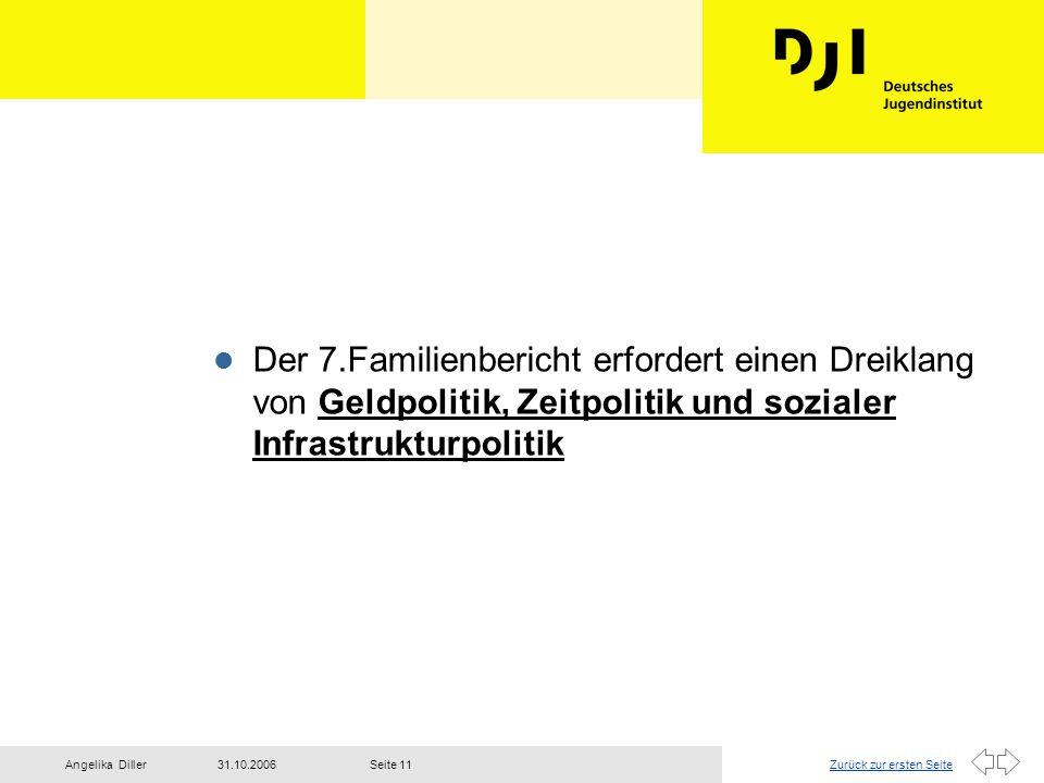 Zurück zur ersten Seite31.10.2006Angelika DillerSeite 11 l Der 7.Familienbericht erfordert einen Dreiklang von Geldpolitik, Zeitpolitik und sozialer I