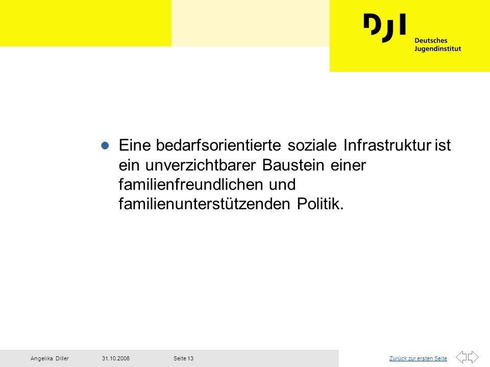 Zurück zur ersten Seite31.10.2006Angelika DillerSeite 13 l Eine bedarfsorientierte soziale Infrastruktur ist ein unverzichtbarer Baustein einer famili
