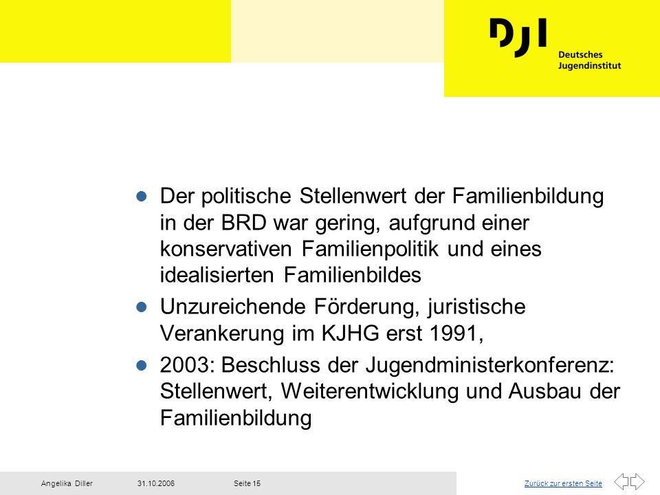 Zurück zur ersten Seite31.10.2006Angelika DillerSeite 15 l Der politische Stellenwert der Familienbildung in der BRD war gering, aufgrund einer konser