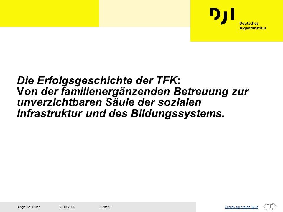Zurück zur ersten Seite31.10.2006Angelika DillerSeite 17 Die Erfolgsgeschichte der TFK: Von der familienergänzenden Betreuung zur unverzichtbaren Säul