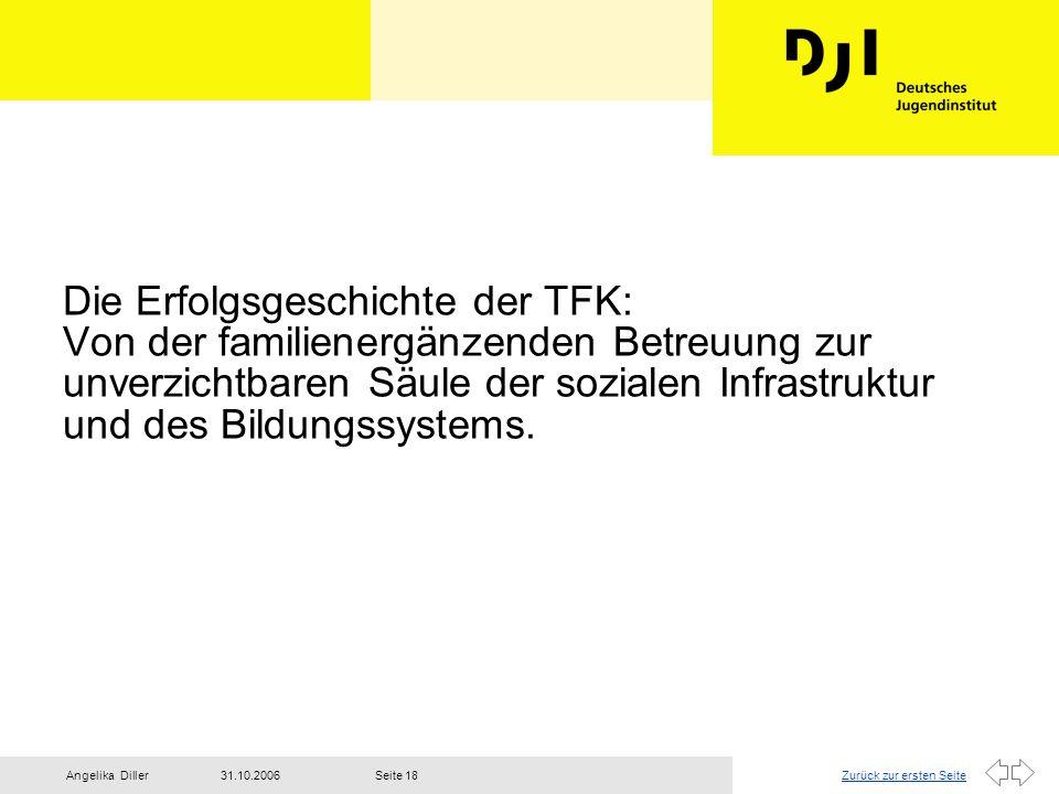 Zurück zur ersten Seite31.10.2006Angelika DillerSeite 18 Die Erfolgsgeschichte der TFK: Von der familienergänzenden Betreuung zur unverzichtbaren Säul