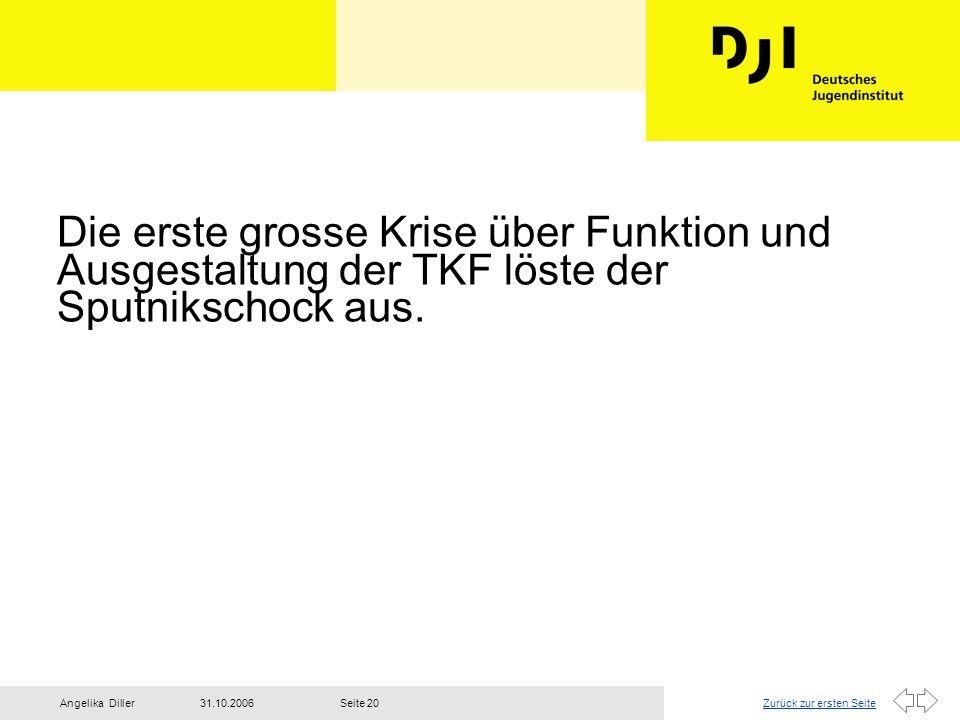 Zurück zur ersten Seite31.10.2006Angelika DillerSeite 20 Die erste grosse Krise über Funktion und Ausgestaltung der TKF löste der Sputnikschock aus.
