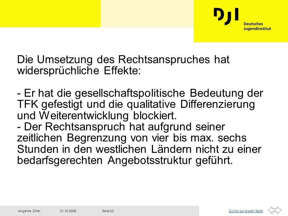 Zurück zur ersten Seite31.10.2006Angelika DillerSeite 23 Die Umsetzung des Rechtsanspruches hat widersprüchliche Effekte: - Er hat die gesellschaftspo
