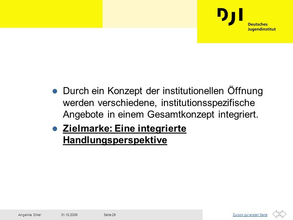 Zurück zur ersten Seite31.10.2006Angelika DillerSeite 29 l Durch ein Konzept der institutionellen Öffnung werden verschiedene, institutionsspezifische