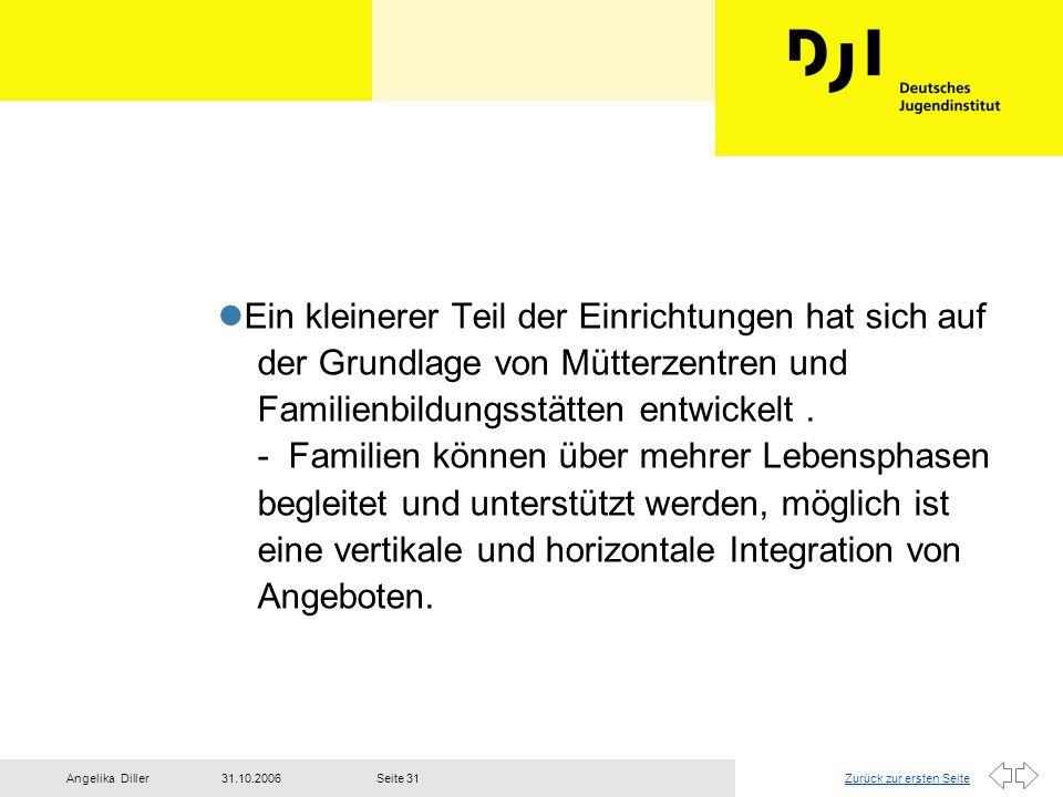 Zurück zur ersten Seite31.10.2006Angelika DillerSeite 31 Ein kleinerer Teil der Einrichtungen hat sich auf der Grundlage von Mütterzentren und Familie