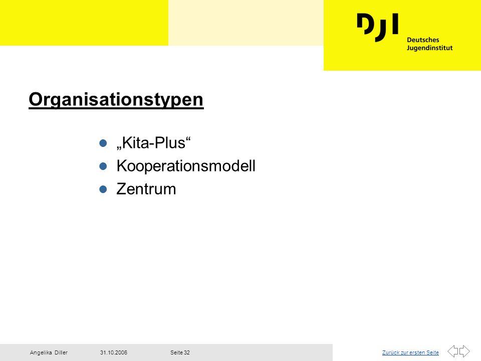 """Zurück zur ersten Seite31.10.2006Angelika DillerSeite 32 Organisationstypen l """"Kita-Plus"""" l Kooperationsmodell l Zentrum"""