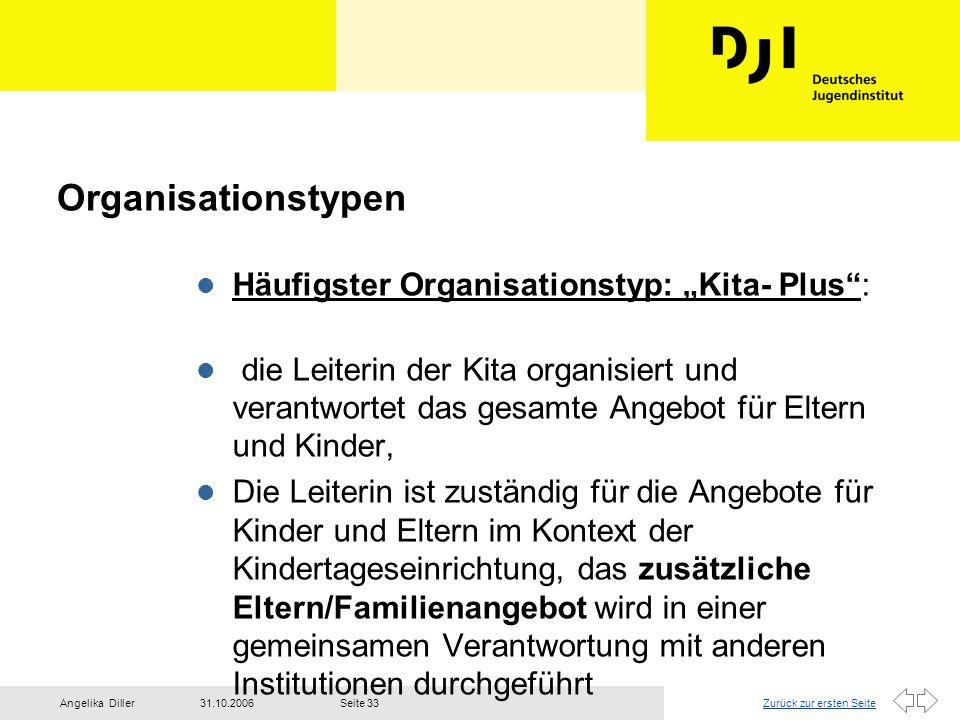 """Zurück zur ersten Seite31.10.2006Angelika DillerSeite 33 Organisationstypen l Häufigster Organisationstyp: """"Kita- Plus"""": l die Leiterin der Kita organ"""