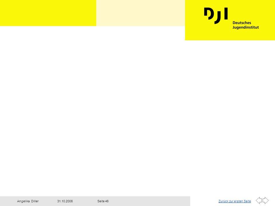 Zurück zur ersten Seite31.10.2006Angelika DillerSeite 46