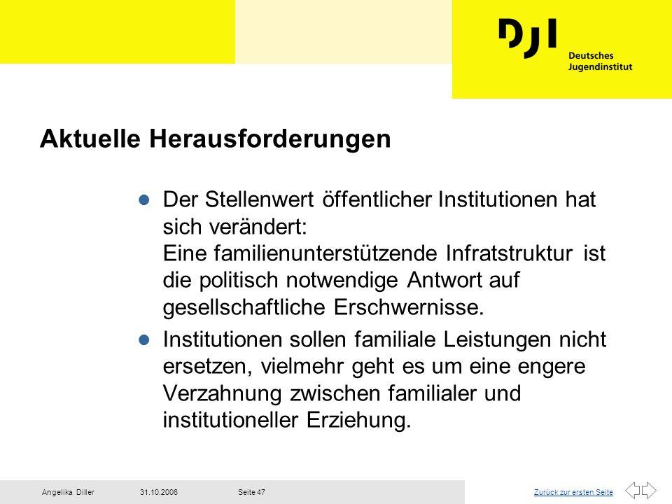 Zurück zur ersten Seite31.10.2006Angelika DillerSeite 47 Aktuelle Herausforderungen l Der Stellenwert öffentlicher Institutionen hat sich verändert: E