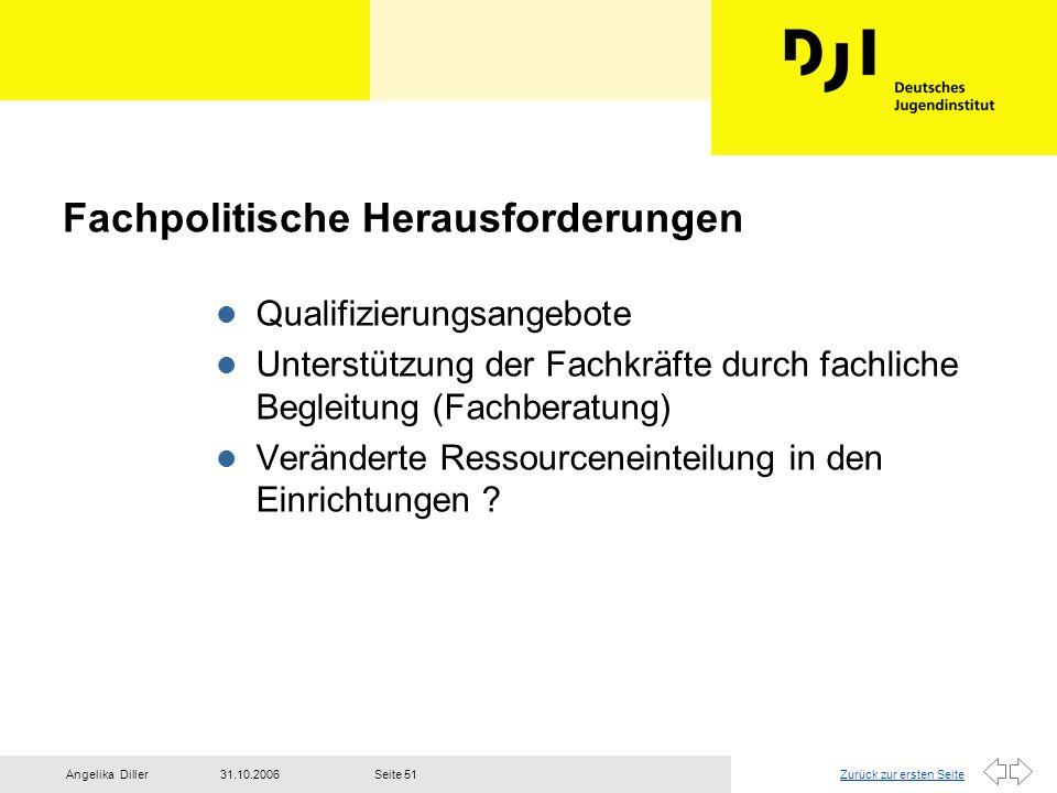 Zurück zur ersten Seite31.10.2006Angelika DillerSeite 51 Fachpolitische Herausforderungen l Qualifizierungsangebote l Unterstützung der Fachkräfte dur