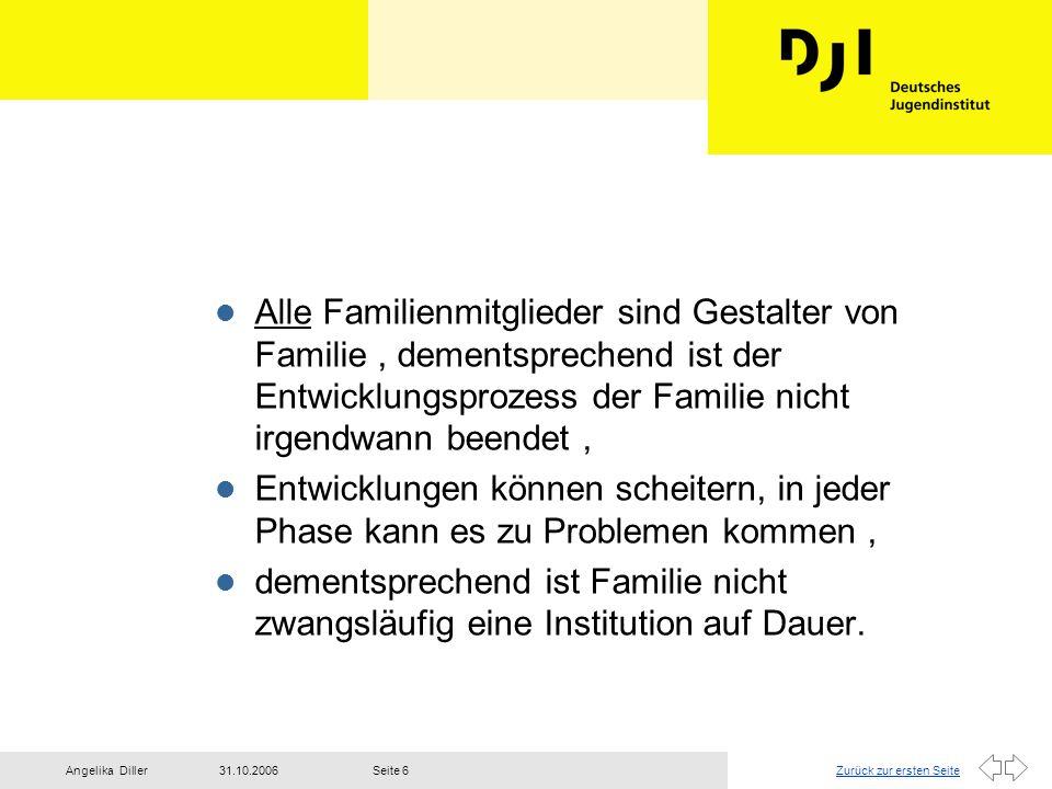Zurück zur ersten Seite31.10.2006Angelika DillerSeite 6 l Alle Familienmitglieder sind Gestalter von Familie, dementsprechend ist der Entwicklungsproz