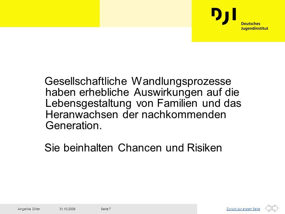 Zurück zur ersten Seite31.10.2006Angelika DillerSeite 7 Gesellschaftliche Wandlungsprozesse haben erhebliche Auswirkungen auf die Lebensgestaltung von