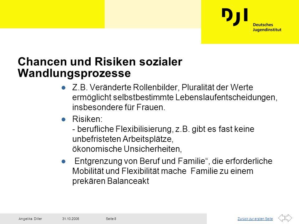 Zurück zur ersten Seite31.10.2006Angelika DillerSeite 8 Chancen und Risiken sozialer Wandlungsprozesse l Z.B. Veränderte Rollenbilder, Pluralität der