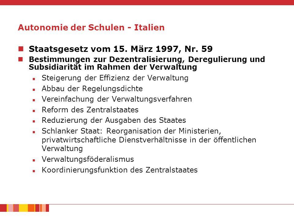 Staatsgesetz vom 15.März 1997, Nr.