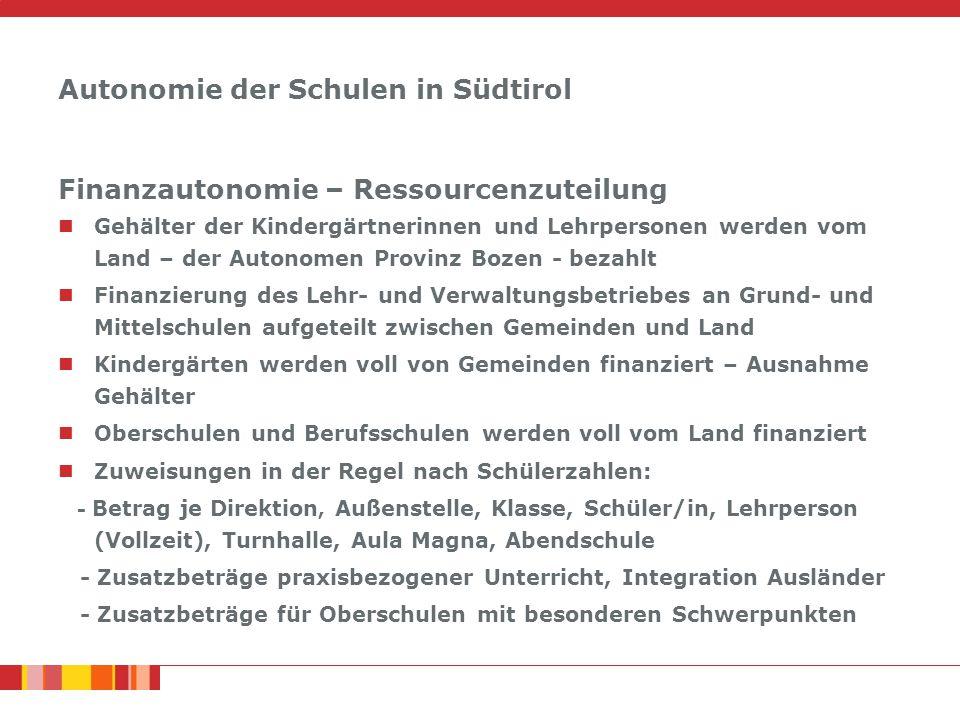 Autonomie der Schulen in Südtirol Finanzautonomie – Ressourcenzuteilung Gehälter der Kindergärtnerinnen und Lehrpersonen werden vom Land – der Autonomen Provinz Bozen - bezahlt Finanzierung des Lehr- und Verwaltungsbetriebes an Grund- und Mittelschulen aufgeteilt zwischen Gemeinden und Land Kindergärten werden voll von Gemeinden finanziert – Ausnahme Gehälter Oberschulen und Berufsschulen werden voll vom Land finanziert Zuweisungen in der Regel nach Schülerzahlen: - Betrag je Direktion, Außenstelle, Klasse, Schüler/in, Lehrperson (Vollzeit), Turnhalle, Aula Magna, Abendschule - Zusatzbeträge praxisbezogener Unterricht, Integration Ausländer - Zusatzbeträge für Oberschulen mit besonderen Schwerpunkten