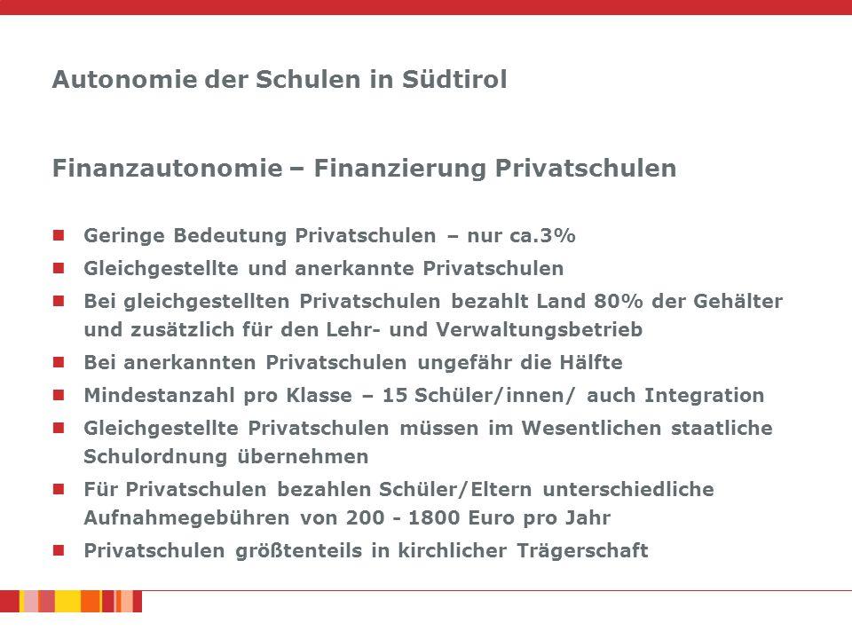 Autonomie der Schulen in Südtirol Finanzautonomie – Finanzierung Privatschulen Geringe Bedeutung Privatschulen – nur ca.3% Gleichgestellte und anerkannte Privatschulen Bei gleichgestellten Privatschulen bezahlt Land 80% der Gehälter und zusätzlich für den Lehr- und Verwaltungsbetrieb Bei anerkannten Privatschulen ungefähr die Hälfte Mindestanzahl pro Klasse – 15 Schüler/innen/ auch Integration Gleichgestellte Privatschulen müssen im Wesentlichen staatliche Schulordnung übernehmen Für Privatschulen bezahlen Schüler/Eltern unterschiedliche Aufnahmegebühren von 200 - 1800 Euro pro Jahr Privatschulen größtenteils in kirchlicher Trägerschaft