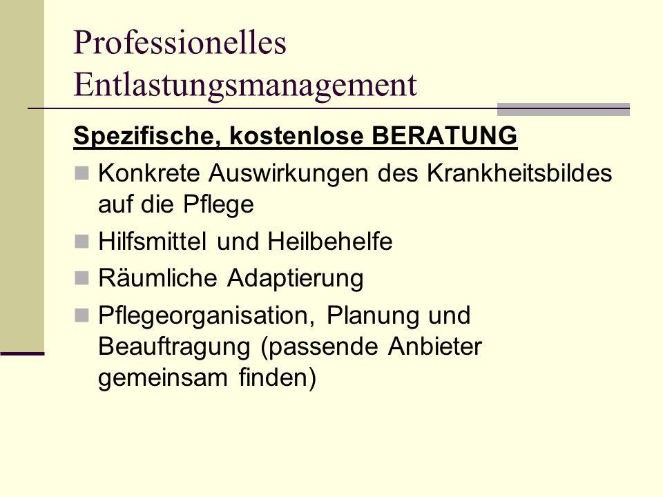 Professionelles Entlastungsmanagement PRAXISANLEITUNG Durch eine Pflegefachkraft Bedarfsgerechte Anleitung und Schulung (Mobilisation, Positionierung, Nahrungsverabreichung, Verwirrtheit, Versorgung bei Inkontinenz,…)