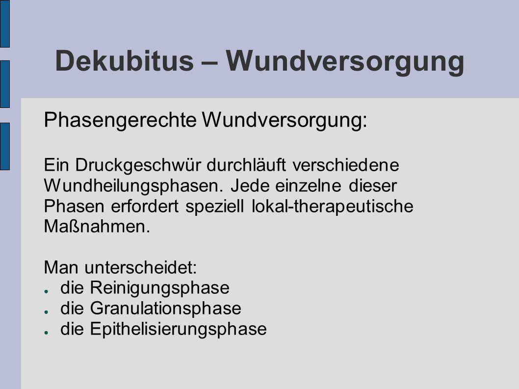 Dekubitus – Wundversorgung Phasengerechte Wundversorgung: Ein Druckgeschwür durchläuft verschiedene Wundheilungsphasen.