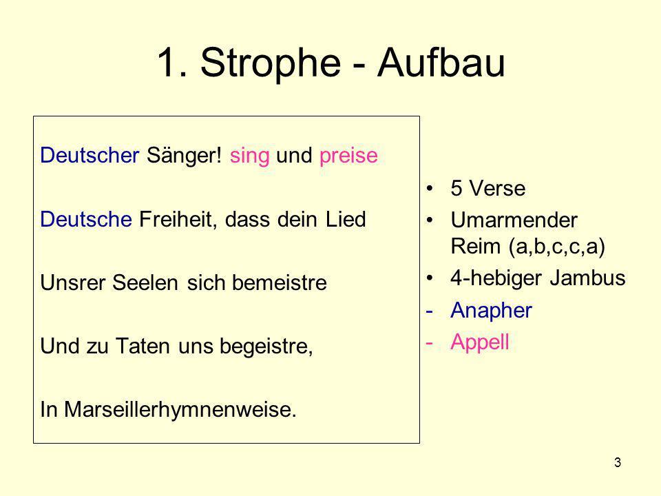 3 1. Strophe - Aufbau Deutscher Sänger! sing und preise Deutsche Freiheit, dass dein Lied Unsrer Seelen sich bemeistre Und zu Taten uns begeistre, In