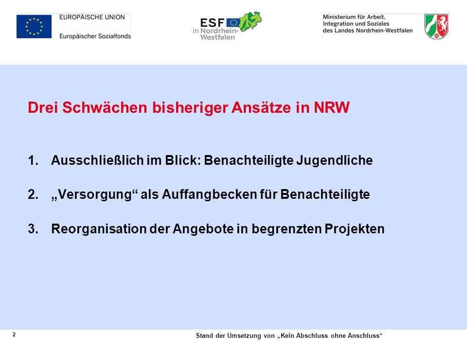 """2 Stand der Umsetzung von """"Kein Abschluss ohne Anschluss Drei Schwächen bisheriger Ansätze in NRW  Ausschließlich im Blick: Benachteiligte Jugendliche  """"Versorgung als Auffangbecken für Benachteiligte  Reorganisation der Angebote in begrenzten Projekten"""